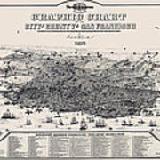 San Francisco Graphic Map 1875 Poster
