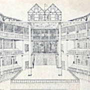 Shakespeares Globe Theatre Poster