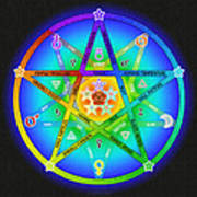 Star Sense Creation Poster