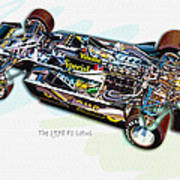 The 1978 F1 Lotus Poster
