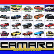 The Camaro Poster Poster