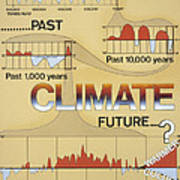 Weather: Climate Change Poster