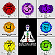 Yoga Reiki Seven Chakra Symbols Chart Poster