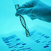 Dna Research Poster