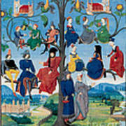 15th-century Family Tree Poster