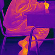 Thermography Poster