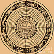 Medieval Zodiac Poster by Science Source