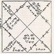 Astrology Chart, 16th Century Poster