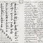 Chinese And Sinhalese, 18th Century Text Poster