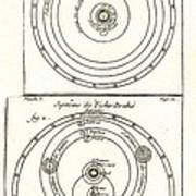 Cosmologies Of Copernicus And Tycho Poster