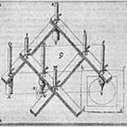 Diagram Of A Pantograph Poster