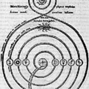 Egyptian Solar System Model Poster