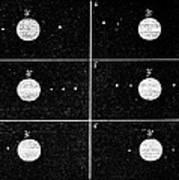 Galileo's Jovian Moon Observations, 1610 Poster