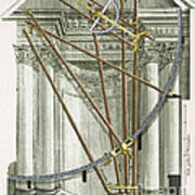 Instruments From A Viennese Observatory Poster
