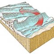 Reef Break Wave Formation, Artwork Poster