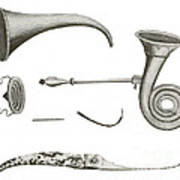 Surgical Instruments, 18th Century Poster