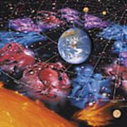 Zodiac Signs Poster