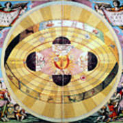 Copernican Universe, 1660 Poster