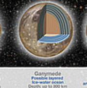 Planet Oceans Poster