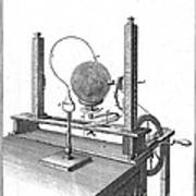 Priestleys Electrostatic Machine, 1775 Poster