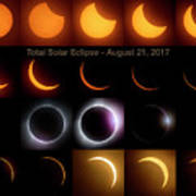 Solar Eclipse - August 21 2017 Poster