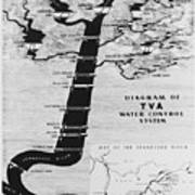 1933 Tennessee Valley Authority Map Poster