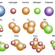 Air Molecules Poster