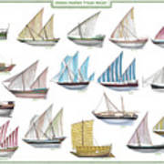 Arab and Indian trade ships Poster