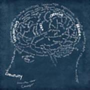 Brain Drawing On Chalkboard Poster