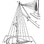 Camera Lucida For Microscopic Drawings Poster