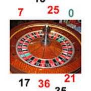 Casino Roulette Wheel Lucky Numbers Poster