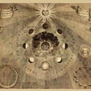 Celestial Map 1710b Poster