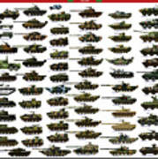 Chinese Pla Tanks Poster