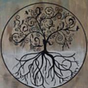 Circular Tree Of Life  Poster