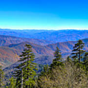 Clingmans Dome Panorama Poster