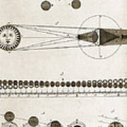 Diagram Of Eclipses, 18th Century Poster