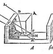 Diagram Showing Refraction, Kepler, 1611 Poster