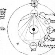 Galen, Phases Of The Moon, Diagram Poster