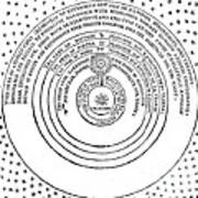 Heliocentric Universe, Thomas Digges Poster