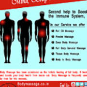 Male Body Massage In Ncr Poster