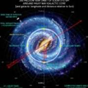 Milky Way Info-graphic Poster