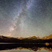 Milky Way Over The Colorado Indian Peaks Poster