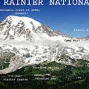 Mount Rainier South Side Poster