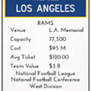 My Nfl Los Angeles Rams Monopoly Card Poster