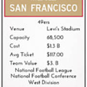 My Nfl San Francisco 49ers Monopoly Card Poster