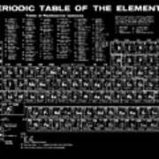 Periodic Table Of Elements In Black Poster