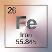 Periodic Table Of Elements - Iron Fe Poster