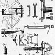 Ramsdens Dividing Engine, 18th Century Poster