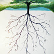 Roots Of A Tree Poster