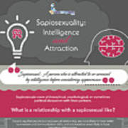 Sapiosexuality Intelligence And Attraction Poster